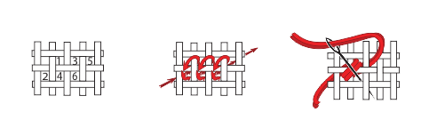 Инструкция за шиене с класически бод Худема`с - 1