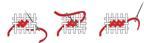 Инструкция за шиене с класически бод Худема`с - 2